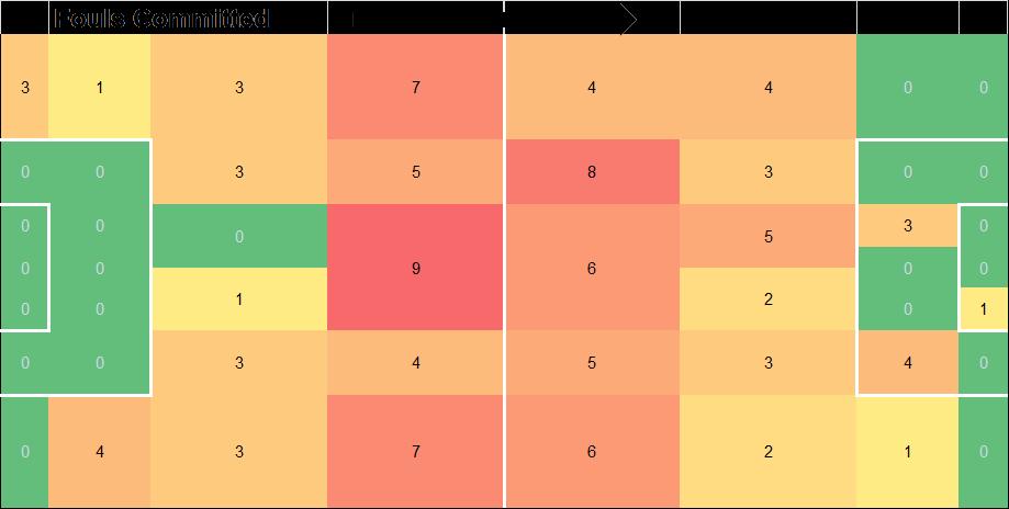 chelsea fouls heat map